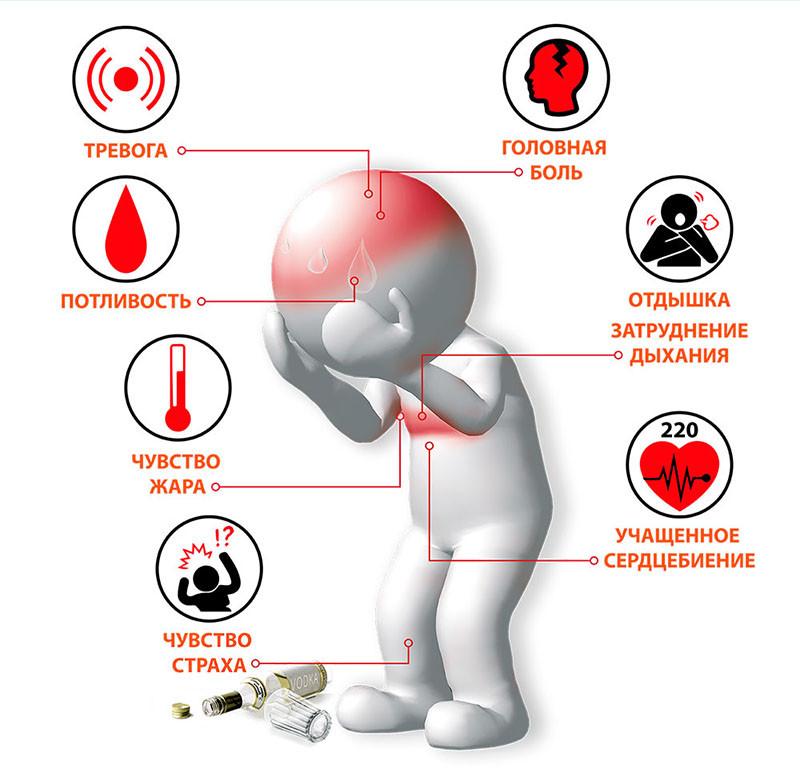 Информация о препарате МИДЗО